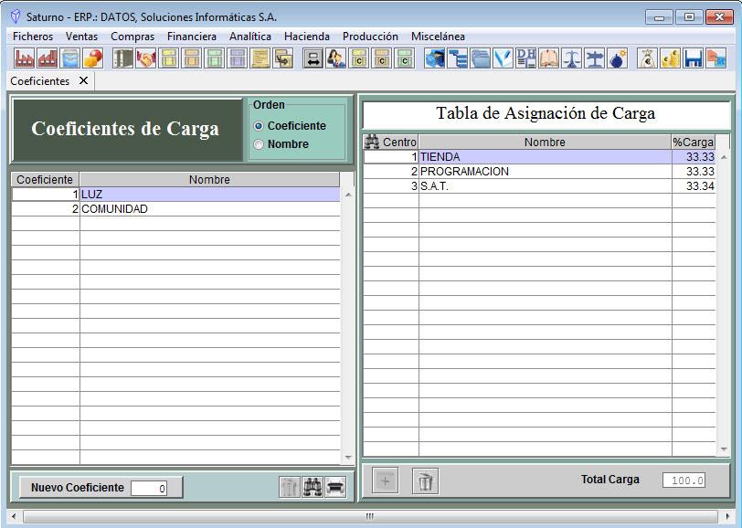 Software ERP Saturno contabilidad-analitica